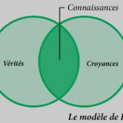 Platon le modele de connaissance w