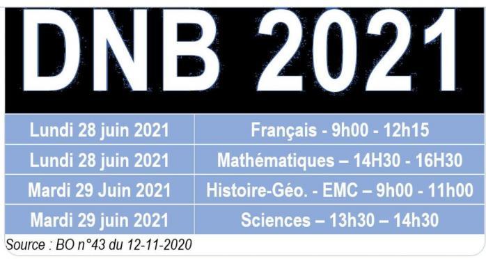 Brevet 2021